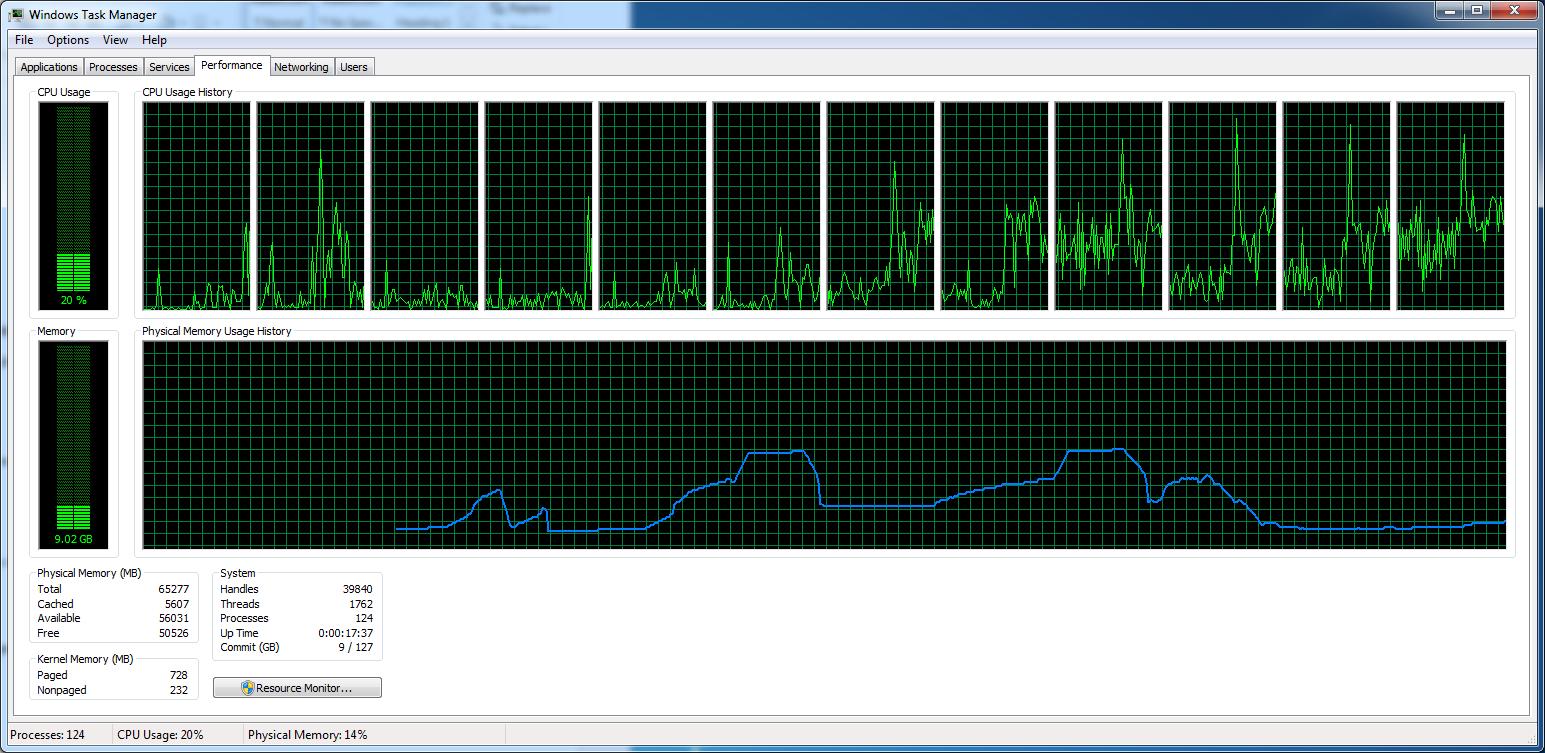 Pillole di Fotografia  LR7.1_Lenovo_HDR_TaskMan Nuovo LightRoom v7.2 ... Finalmente un pò di velocità!